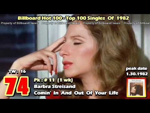 1982 - USA Top 100 Songs of 1982 [1080p HD]