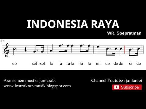 Nada Indonesia Raya - Not Balok Melodi Pianika - Doremi Solmisasi