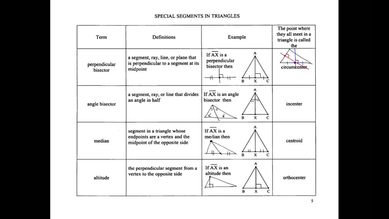 worksheet Perpendicular And Angle Bisectors Worksheet unit 5 lesson 2 perpendicular bisectors medians altitudes angle bisectors