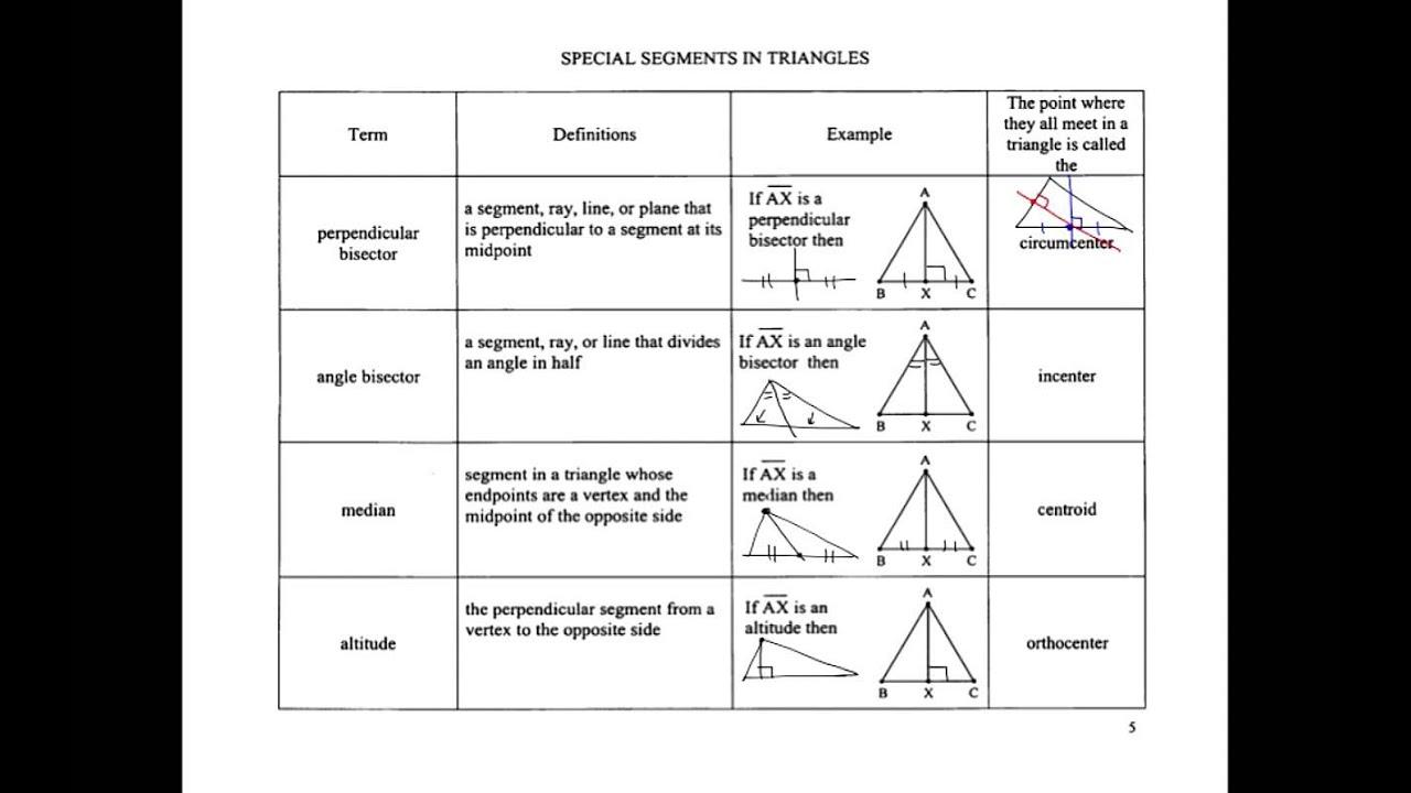 Unit 5 Lesson 2 Perpendicular Bisectors Medians