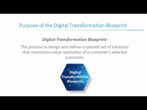 How to Build Your Own Roadmap to Digital Transformation