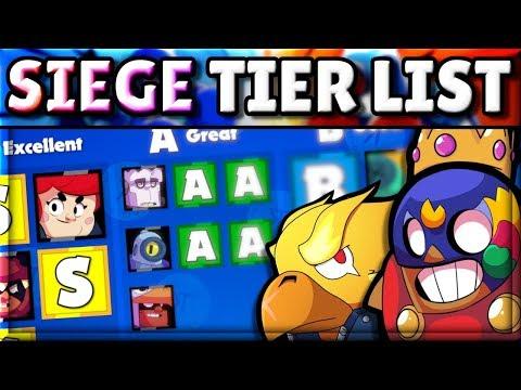 Brawl Stars Tier List for SIEGE! | Best & Worst Brawlers for Siege! | Brawl Stars Guide