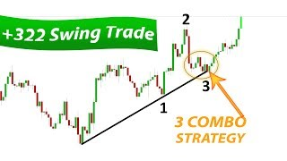 3 Combo Forex Trading Strategy in ACTION | +322 Pips Swing Trade