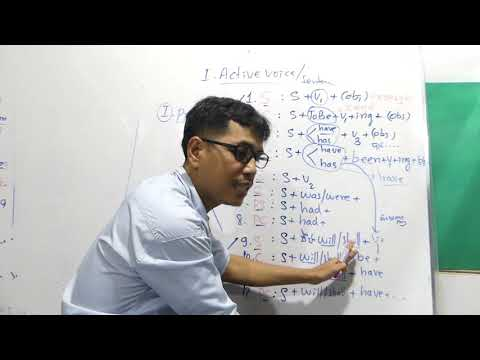 Present perfect continuous or progressive រៀនវេយ្យាករណ៍អង់គ្លេស ភាគ159  | How to learn English