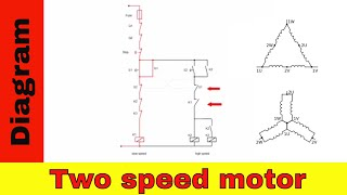 Wiring Diagram For Two Speed Motor 3ph 2 Speed Motor Youtube