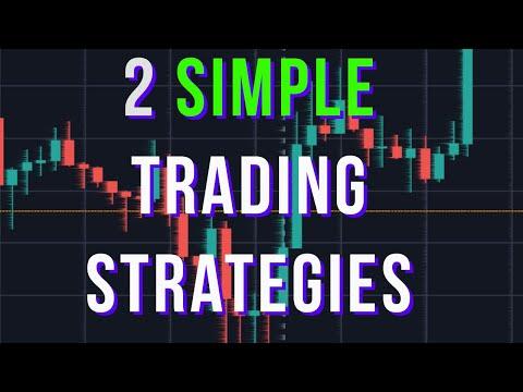 How To Daytrade Crypto - 2 EASY Crypto Trading Strategies