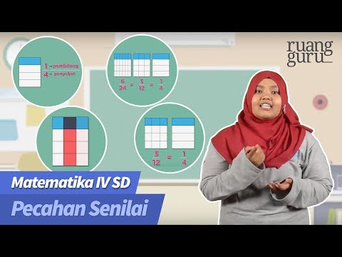 ruangbelajar---matematika-iv-sd---pecahan-senilai-|-bimbel-online