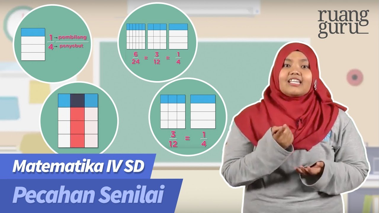 Ruangbelajar Matematika Iv Sd Pecahan Senilai Bimbel Online Youtube