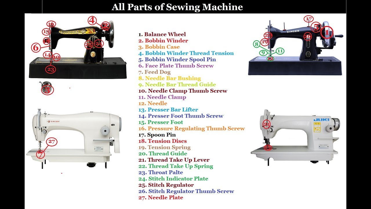 10 Tension Take Up Spring for Industrial Sewing Machines