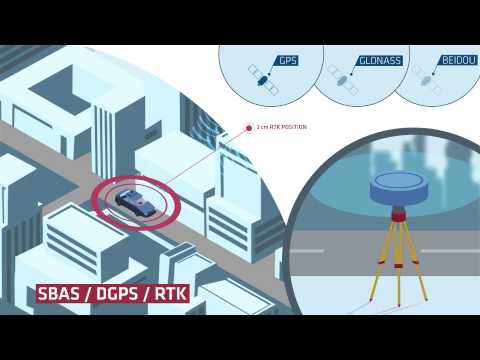 Inertial Navigation Systems - The Ellipse Series
