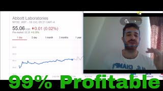 My 99% Profitable Trading Strategy Part 2 | How To Day Trade For Beginners & Intermediate