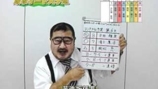 2011年7月8日(金)飯塚オート 第6Rの予想動画です。 出演:芋洗坂係長 ...