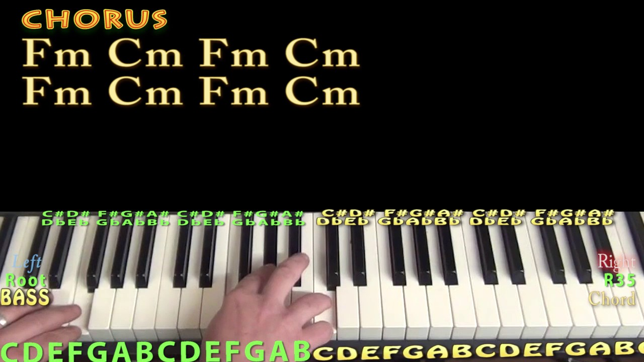 No flockin kodak black jamtrack chord chart in fm minor youtube no flockin kodak black jamtrack chord chart in fm minor hexwebz Choice Image