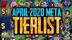"April 2020 ""META SNAPSHOT"" TIER LIST - Dragon Ball Legends"