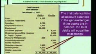 """Accounting 1: Program #8 - """"Journal Entries and the Trial Balance"""""""