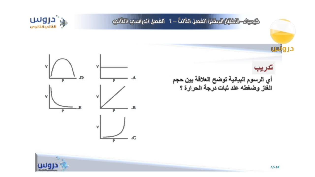 حل كيمياء ٤
