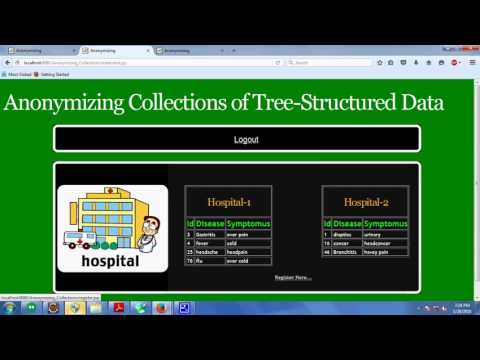Anonymizing Collections of Tree-Structured Data