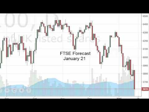 FTSE 100 Technical Analysis for January 21 2016 by FXEmpire.com