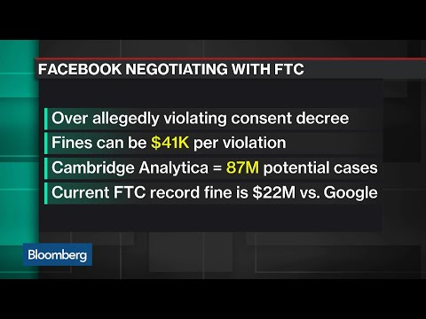 Why Facebook Is Facing a Multi-Billion Dollar U.S. Fine