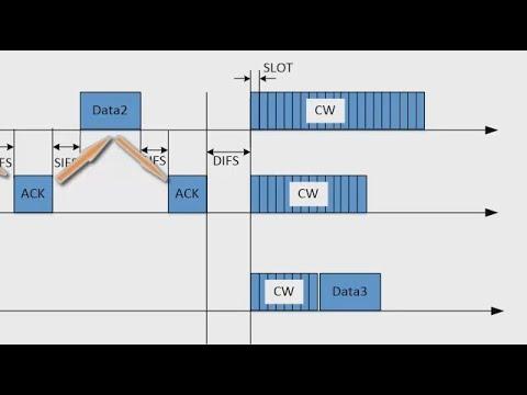 Wireless Transceiver Design, Part 1: Wireless Network Modeling