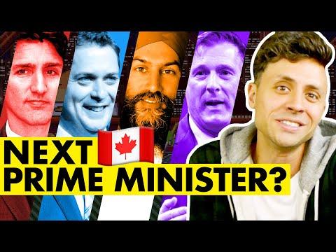 Describing everyone running for Prime Minister of Canada