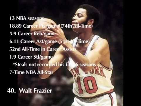 250 Greatest NBA Players of All-Time (#40-31)