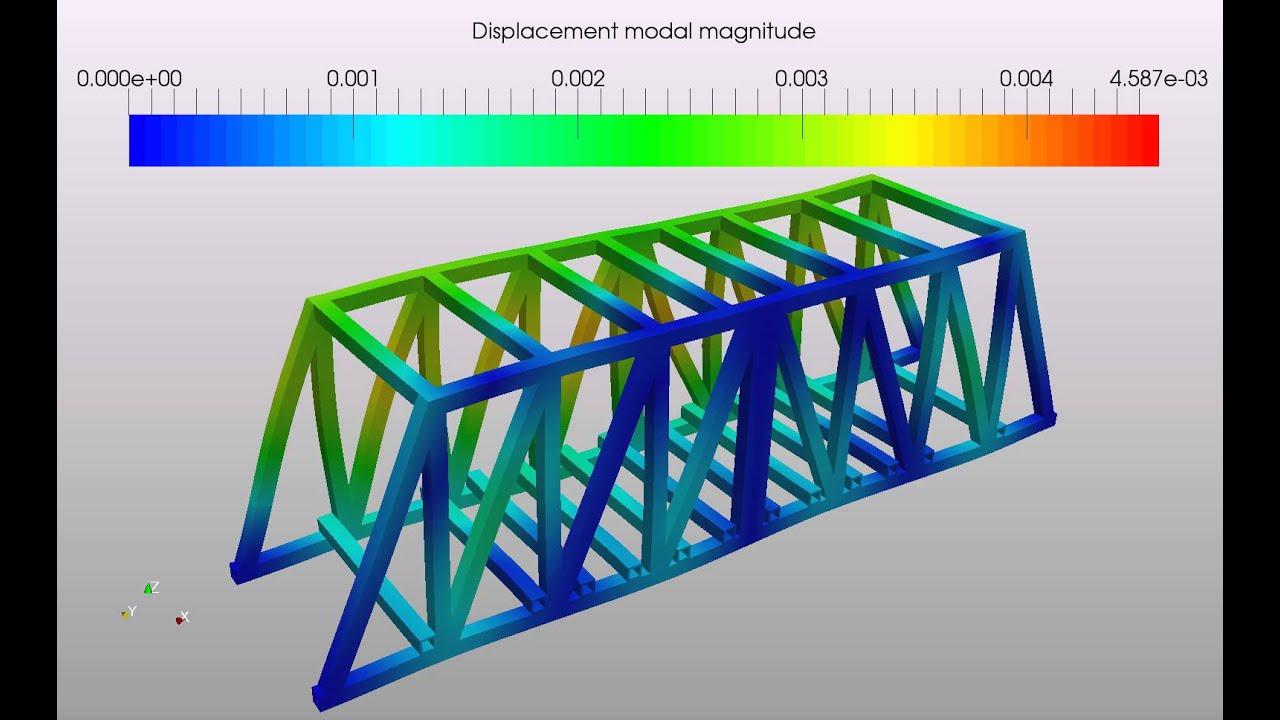 Eigenfrequency Analysis of a Truss Bridge - SimScale