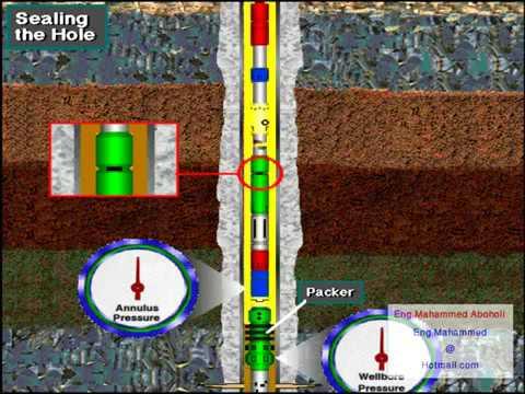 Oil & Gas Drill Steam Testing