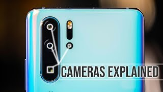 Huawei P30 Pro Cameras Explained!
