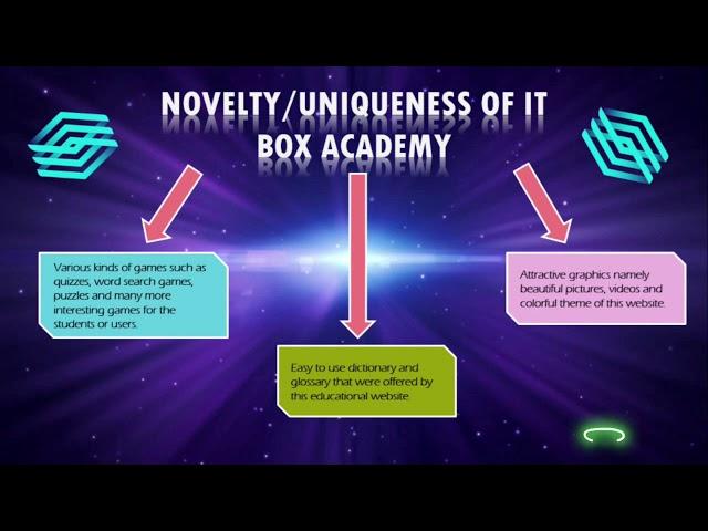 STB013 : IT BOX ACADEMY