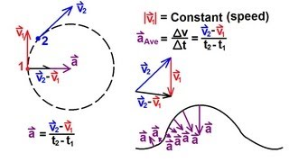 Physics - Mechanics: Motion In Two-Dimension: (16 of 21) Circular Motion and Acceleration