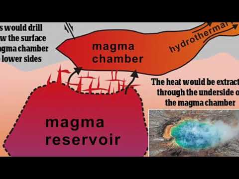 NASA plans on Yellowstone supervolcano