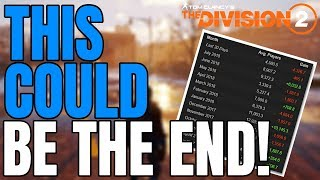 WILL THE DIVISION 2 BE THE END OF THE DIVISION 1?!
