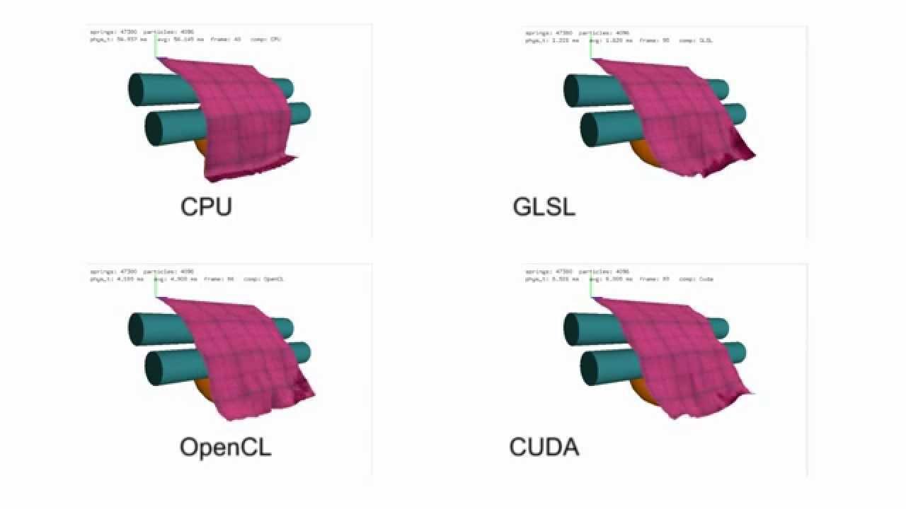 GPGPU Cloth simulation using GLSL, OpenCL and CUDA by Marco Fratarcangeli
