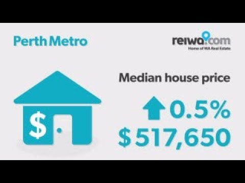 Perth monthly real estate update - March 2018