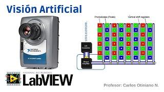 Labview VISION + Webcam