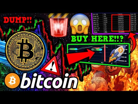 BITCOIN MINERS CAPITULATE!! THIS SHOWS EXACT BTC BUY ZONE BEFORE NEXT PUMP!!