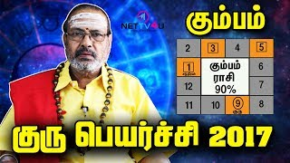 Kumbam rasi guru peyarchi palangal 2017 - 2018| tamil astrology predictions| குரு பெயர்ச்சி பலன்கள்
