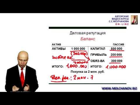 видео: 8.  Нематериальные активы и методы их амортизации
