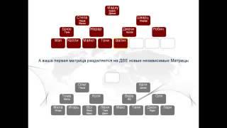 Матричный бонус Swiss Halley(, 2014-03-17T15:00:20.000Z)