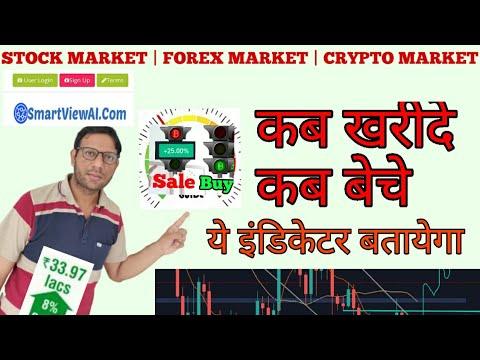 शेयर-मार्केट,-क्रिप्टो-मार्केट,-फोरेक्स-मार्केट-का-सब-से-सही-टूल-!-मार्केट-बढ़ने-से-पहले-बतायेगा