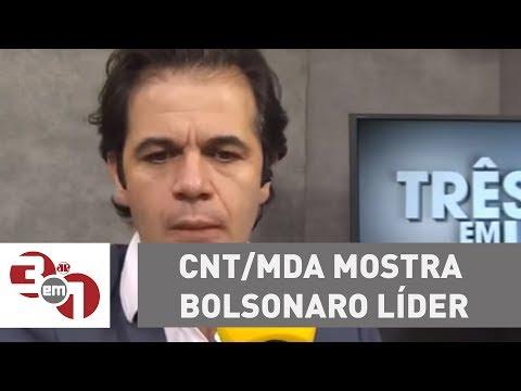 Pesquisa CNT/MDA Mostra Bolsonaro Líder