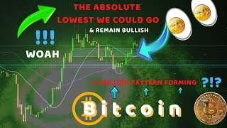 THIS MUST HAPPEN!! BITCOIN ENTERING MEGA-ZONE ~ MOST BULLISH INDICATOR FLASHES IN DAYS | WOW!!!