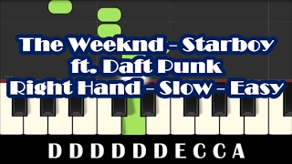 Baixar The Weeknd - Starboy ft. Daft Punk - Right Hand Slow Easy Piano Tutorial