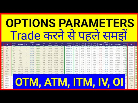 Option Chain For Beginners Part1 | Options ATM, OTM, ITM, OI, IV | Option Parameters.