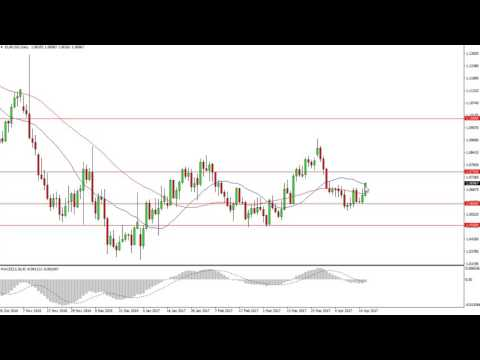 EUR/USD Technical Analysis for April 19 2017 by FXEmpire.com