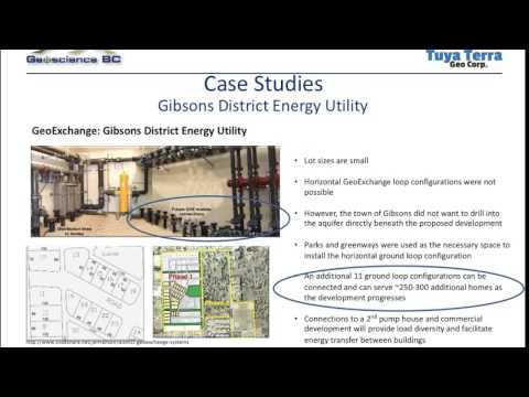 Direct-use Geothermal in BC - Module 9