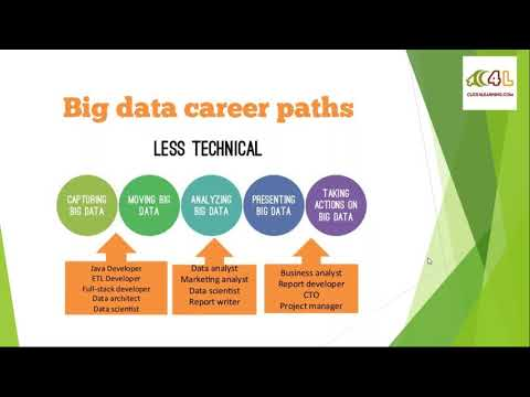 Skills Required for Data Analytics | Online Training Demo Video