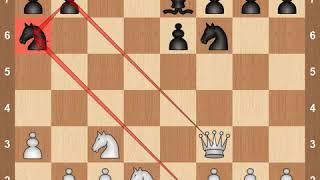 Видеоуроки по шахматам для детей и начинающих с нуля. Самая быстрая победа Магнуса Карлсена