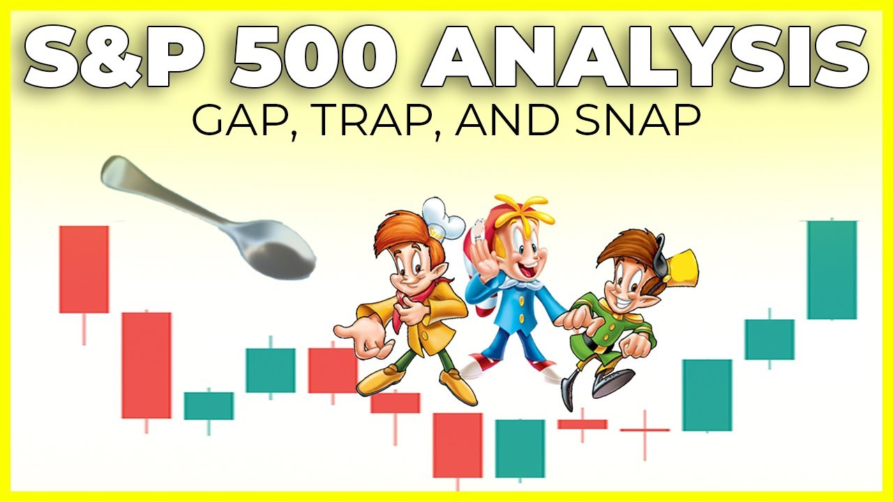SP500 Closes Week On High Note (AFTER CRAZY VOLATILITY) |S&P 500 Technical Analysis